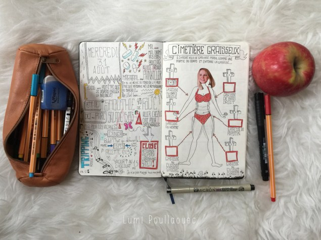 Mon carnet de motivation - Cimetière graisseux