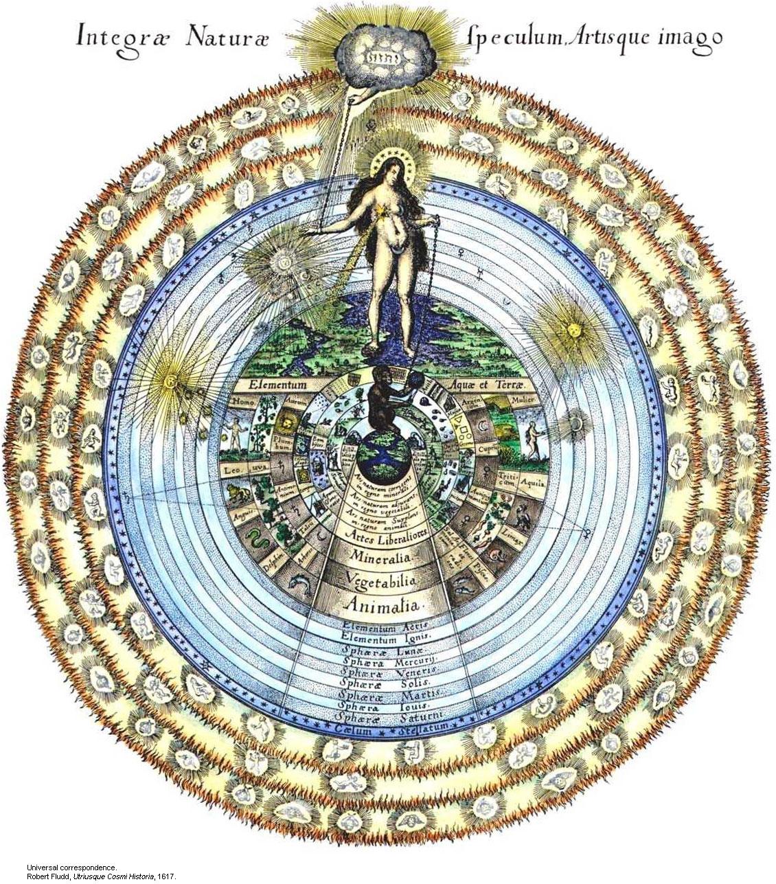 https://i2.wp.com/www.luminarium.org/encyclopedia/utriusque.jpg