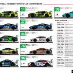 2021 Hyundai Monterey Sports Car Championship spotter guide (Page 2)