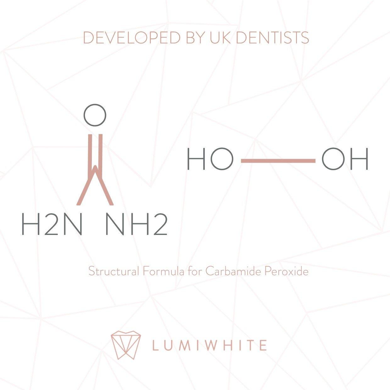 Carbamide Peroxide Structural Formula