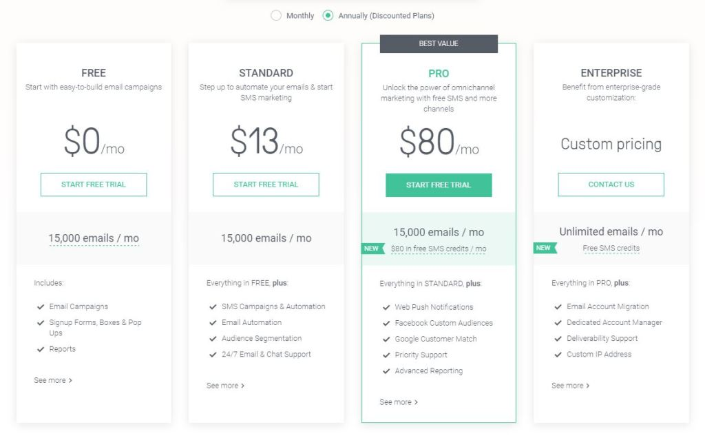 Omnisend, Omnisend pricing, Omnisend yearly pricing, omnisend review, Omnisend email marketing, Omnisend for shopify, Omnisend for ecommerce