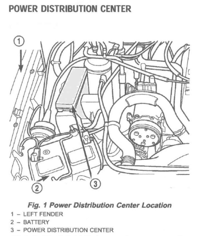 jeep grand cherokee fuel pump wiring diagram wiring diagram jeep cherokee electrical 1997 2001 xj fuse relay 1996 jeep grand cherokee laredo wiring diagram source