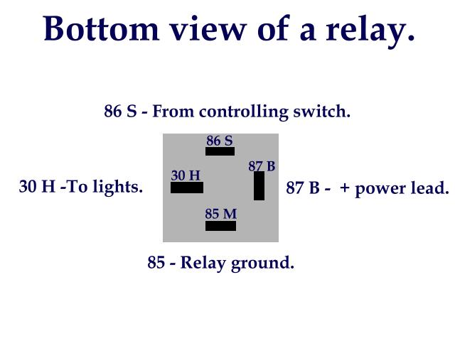 wiring diagram relay wiring diagram switch to relay wire diagram jeep wrangler forum