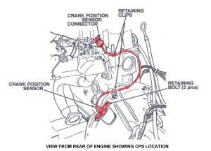 Jeep Cherokee Engines  RENIX (nonHO) Engine Sensor