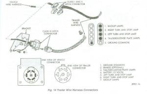 Jeep Cherokee Towing  Trailer Wiring Diagrams & Information