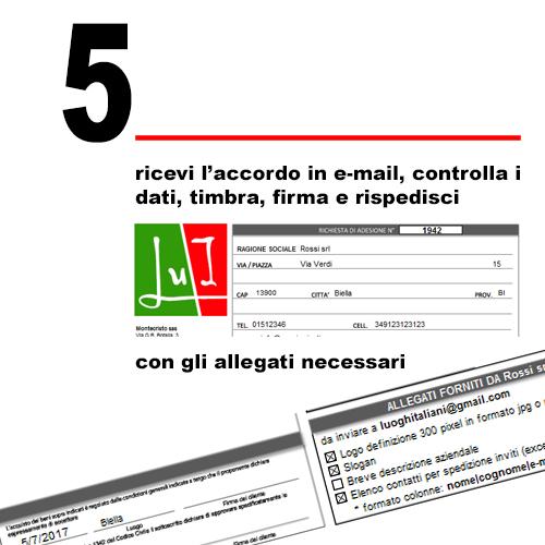 5 come sponsorizzare un evento Luoghitaliani