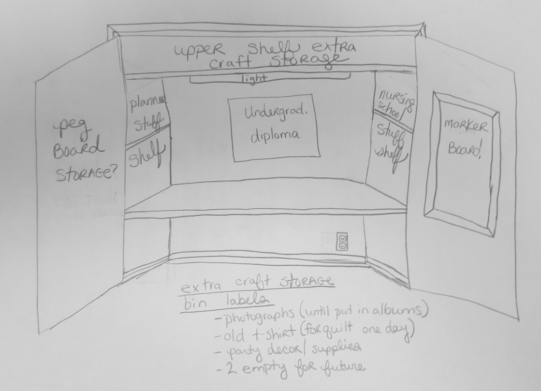 Cloffice DIY Plans Rendering Planner Office Space Closet Office