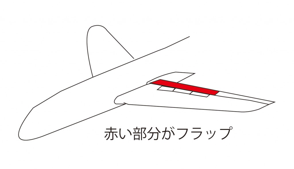 フラップの図