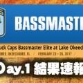 B.A.S.S.バスマスターエリート第2戦レイク・オキチョビ戦 初日結果==清水盛三90位、大森貴洋105位