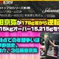 2018年JBトップ50第3戦in七色ダムは3日間で15kgオーバーをウエイインした新鋭・藤田京弥が優勝!年間暫定トップは早野剛史!