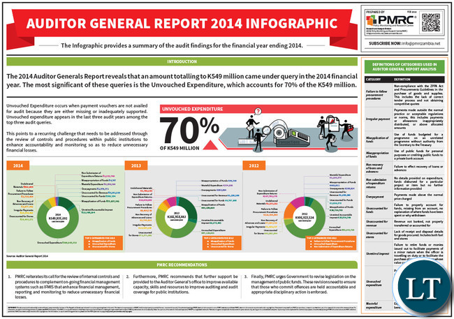 auditor-general-report-2014-infographic
