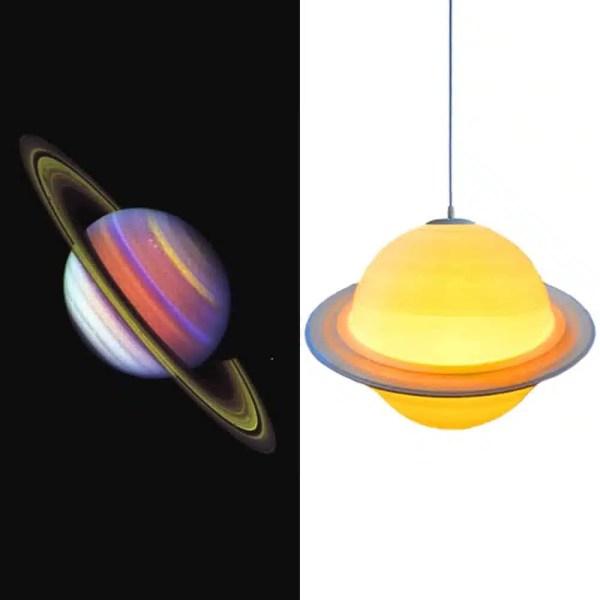 Lustre planète Saturne