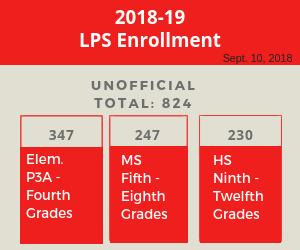 LPS enrollment for 2018