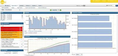 Ecran total_Suivi mensuel de site1