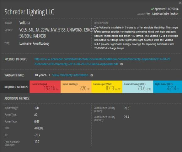 schreder doe lighting facts