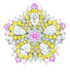 Bague Cher Dior Majestueuse Diamant Pastel Face