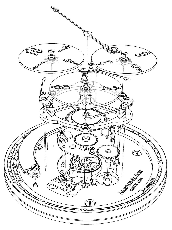 Arnold Amp Son Unveils The Golden Wheel World S First