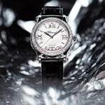 The Incredible Pre Baselworld novelties from Chopard 5