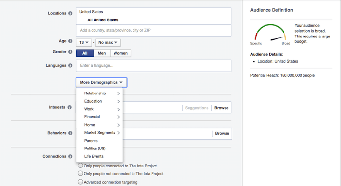 facebook affluent targeting uhnw