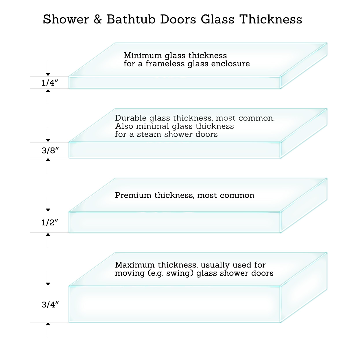 Glass Thickness Exploring Glass Options LuxuryGlassNY