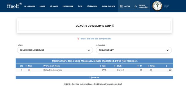 résultats net 3ème série messieurs luxury jewelry's cup