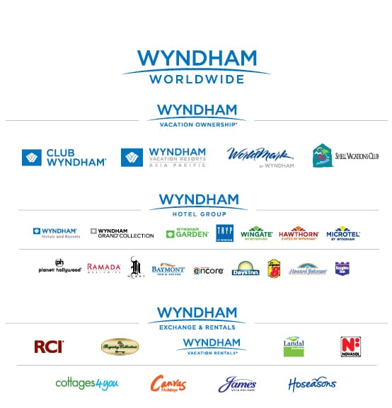 Guide: 9 Best Ways to Maximize Wyndham Rewards (and what NOT to redeem)
