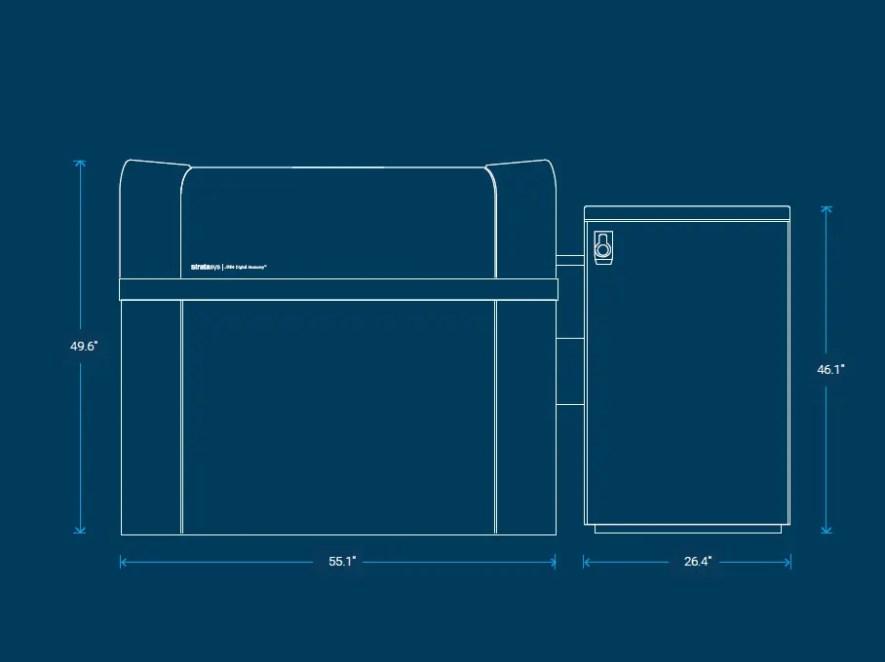 J750 Digital Anatomy