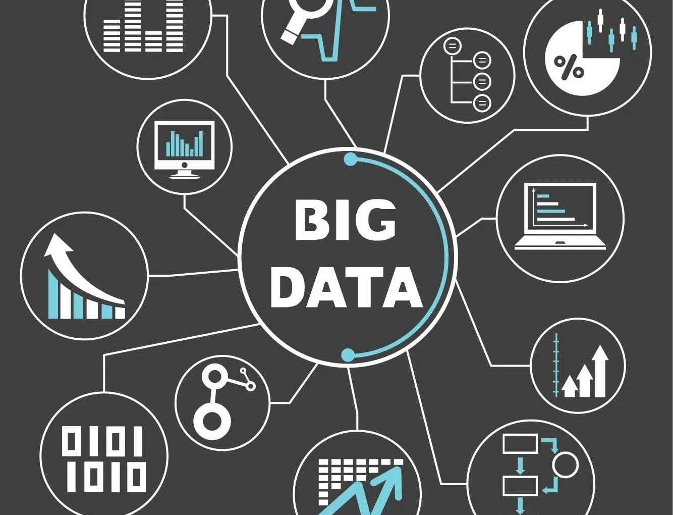 Big Data: Conheça seu potencial dentro da industria