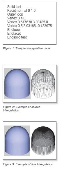 Melhores Praticas - Convertendo o CAD para STL