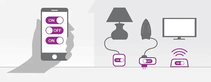 Na tela do SmartPhone aparece botões de ligado e desligado, controlando o abajour, ferro de passar roupa e televisão ao mesmo tempo.