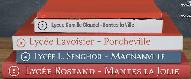 Read more about the article Formations post-3ème Bassin du Mantois