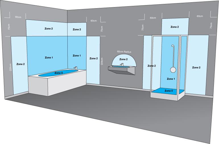 Bathroom Lighting Zones 18th Edition | HOMYRACKS | Bathroom Lighting Regulations Wiring Diagram |  | HOMYRACKS