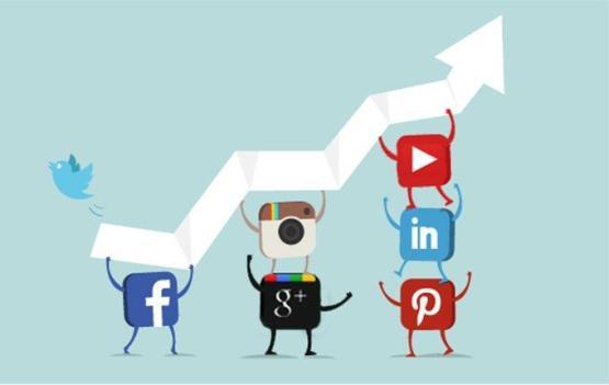 نتيجة بحث الصور عن Social Media Marketing