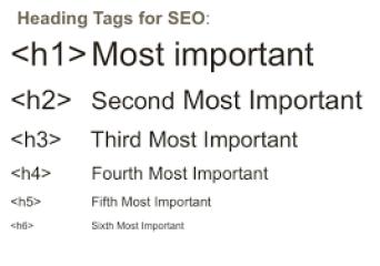 encabezando ejemplos de marketing digital