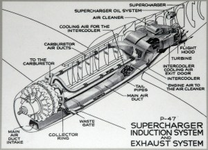 P47 engine, supercharger and exhaust system : WWIIplanes