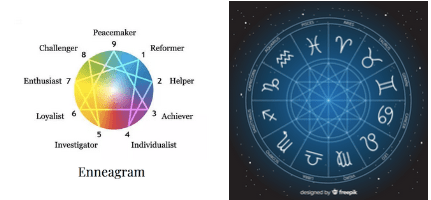 The Enneagram and Astrology - is there a correlation?
