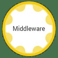 Middleware / HAL / Libraries