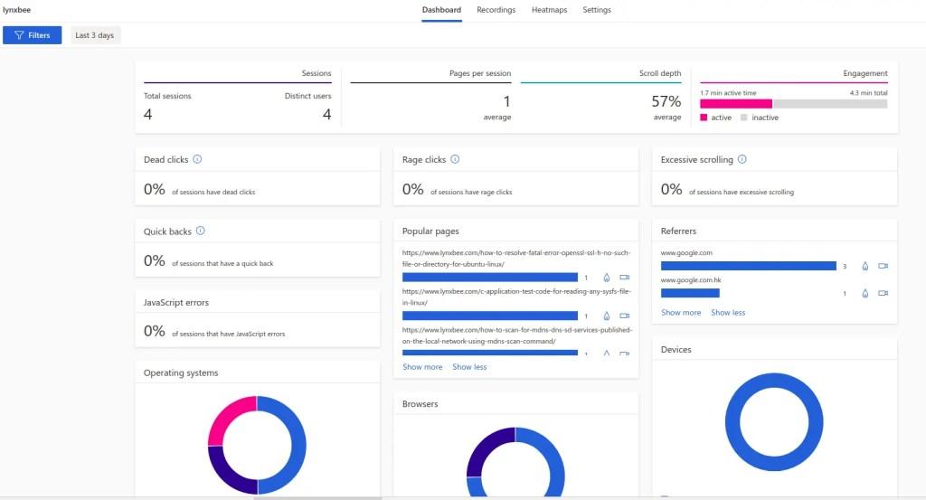 Bing Analytics