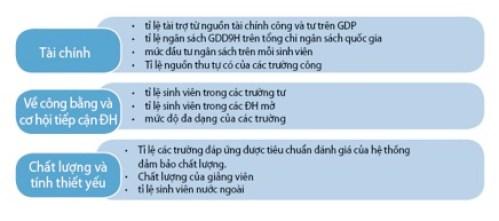 Salmi 6