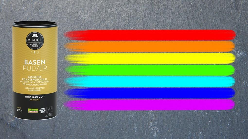 Iss jeden Tag einen Regenbogen für deinen Säure-Basen-Haushalt