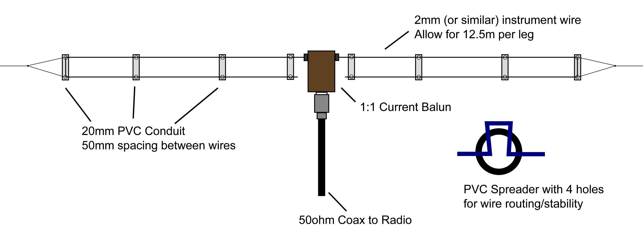 40m Linear Loaded Dipole