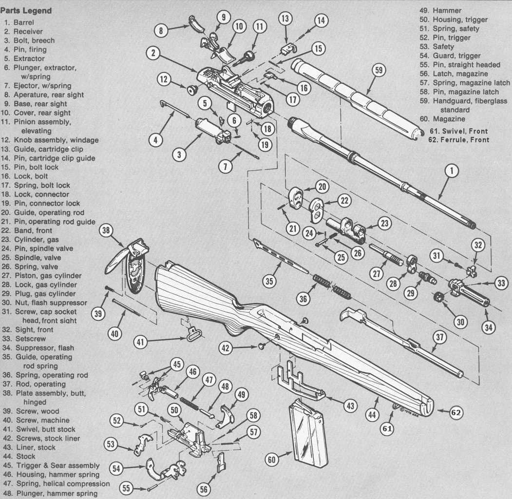 The M14 Battle Rifle Forum