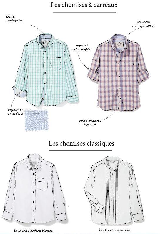 La chemise Cyrillus