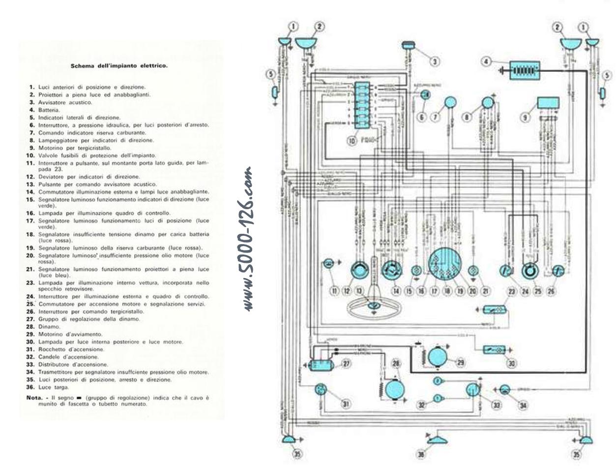Schema Fusible Fiat 500
