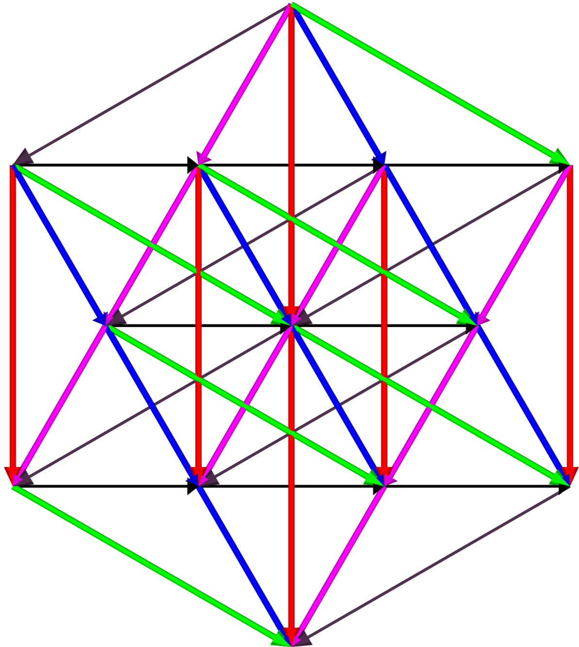 31 What Is A Diagram In Math