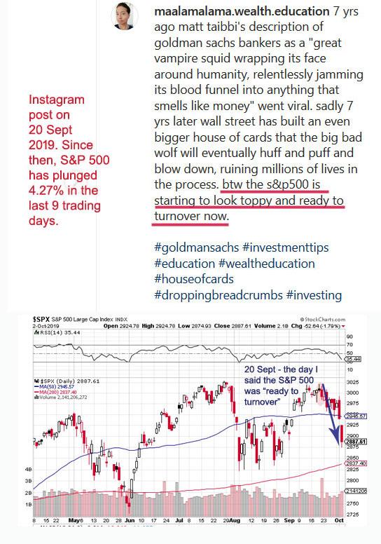 skwealthacademy prediction of US S&P500 Index drop that came true