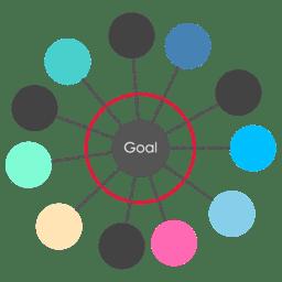Org Chart Designer Pro 2.25