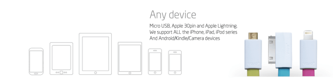 InfiniteUSB port usb micro usb apple lightning