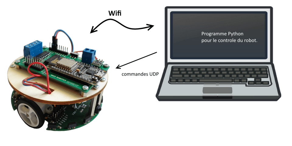 MRduino-wireless_UDP
