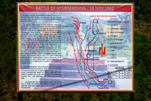 The course of the battle